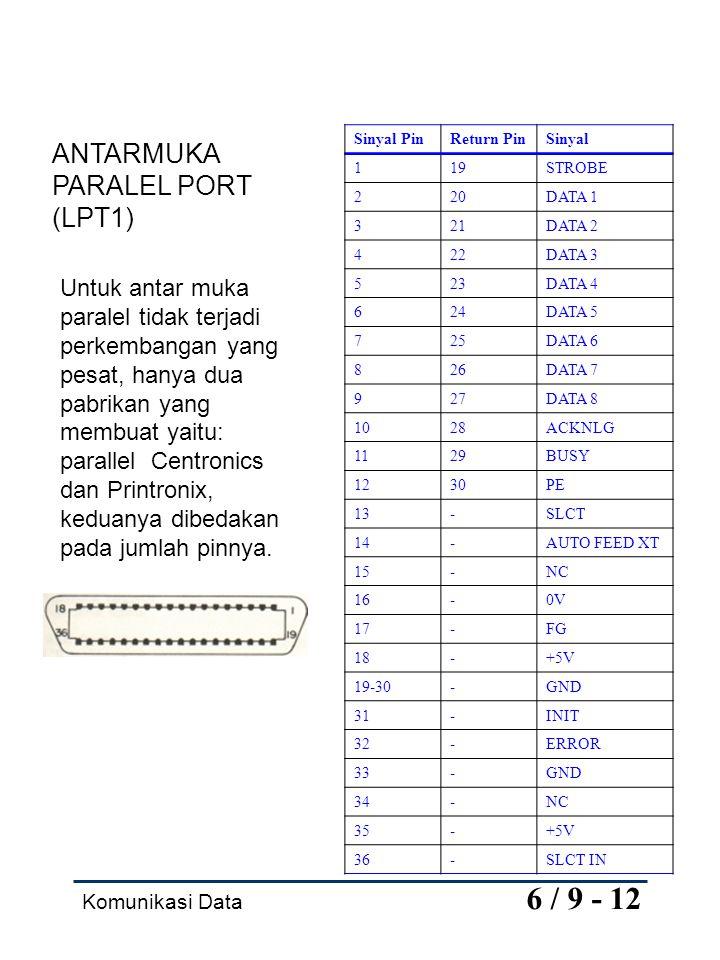 Komunikasi Data 6 / 9 - 12 ANTARMUKA PARALEL PORT (LPT1) Untuk antar muka paralel tidak terjadi perkembangan yang pesat, hanya dua pabrikan yang membu