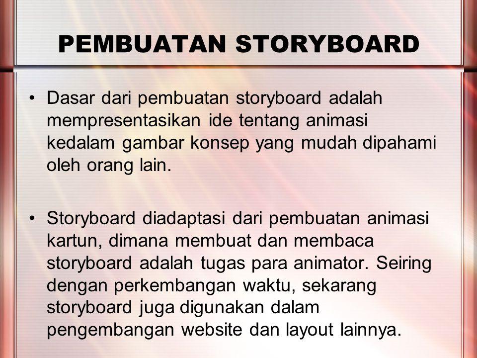 PERTEMUAN 2 PEMBUATAN STORYBOARD Dasar dari pembuatan storyboard adalah mempresentasikan ide tentang animasi kedalam gambar konsep yang mudah dipahami