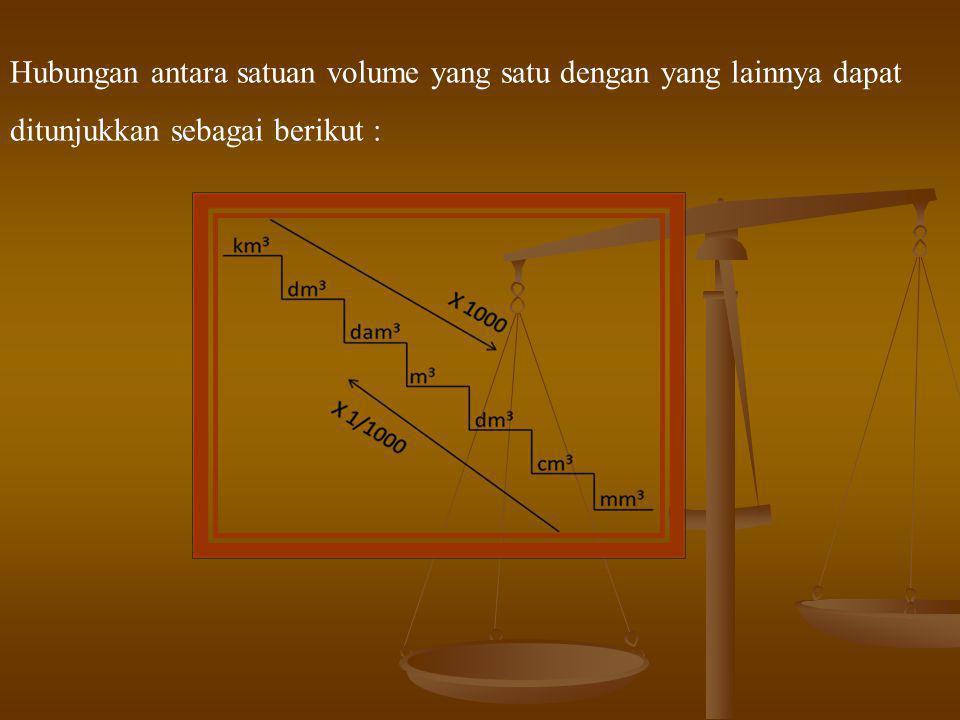 Hubungan antara satuan volume yang satu dengan yang lainnya dapat ditunjukkan sebagai berikut :