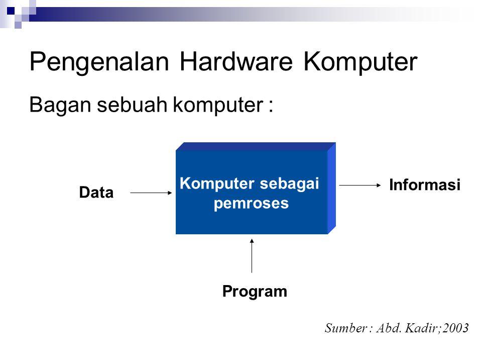 Pengenalan Hardware Komputer Bagan sebuah komputer : Komputer sebagai pemroses Data Informasi Program Sumber : Abd. Kadir;2003