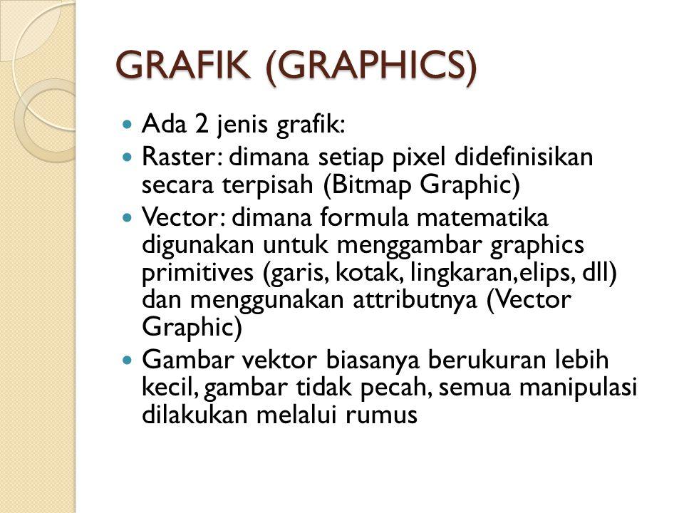 GRAFIK (GRAPHICS) Ada 2 jenis grafik: Raster: dimana setiap pixel didefinisikan secara terpisah (Bitmap Graphic) Vector: dimana formula matematika digunakan untuk menggambar graphics primitives (garis, kotak, lingkaran,elips, dll) dan menggunakan attributnya (Vector Graphic) Gambar vektor biasanya berukuran lebih kecil, gambar tidak pecah, semua manipulasi dilakukan melalui rumus