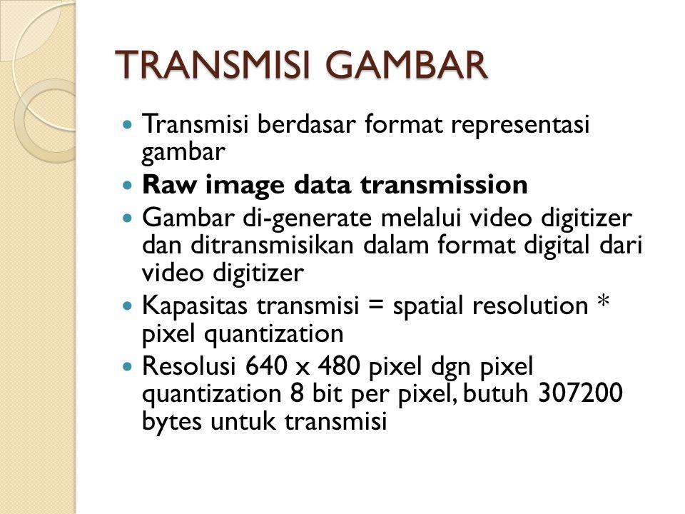 TRANSMISI GAMBAR Transmisi berdasar format representasi gambar Raw image data transmission Gambar di-generate melalui video digitizer dan ditransmisikan dalam format digital dari video digitizer Kapasitas transmisi = spatial resolution * pixel quantization Resolusi 640 x 480 pixel dgn pixel quantization 8 bit per pixel, butuh 307200 bytes untuk transmisi