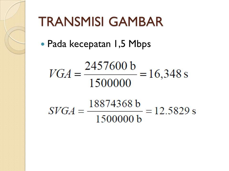 TRANSMISI GAMBAR Pada kecepatan 1,5 Mbps