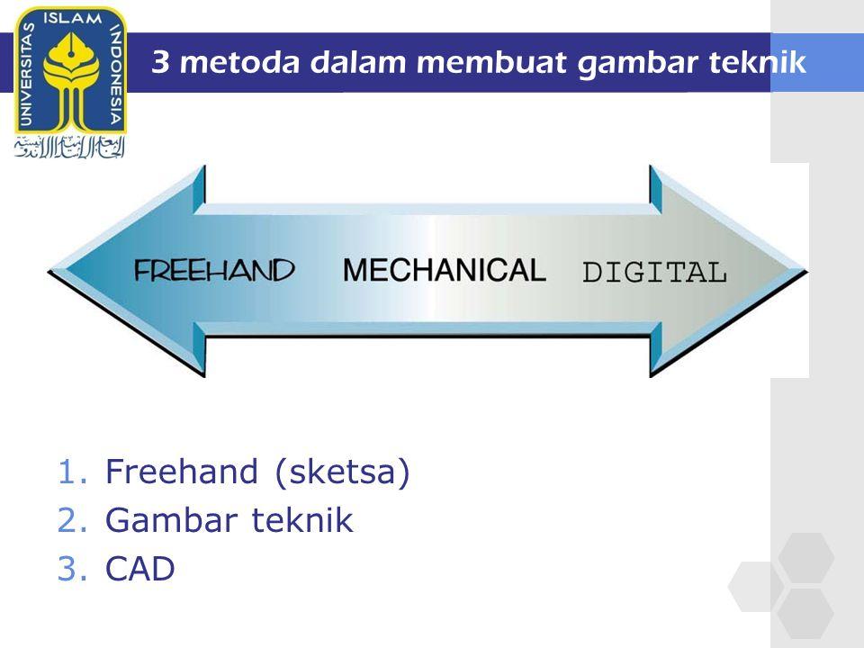 3 metoda dalam membuat gambar teknik 1.Freehand (sketsa) 2.Gambar teknik 3.CAD