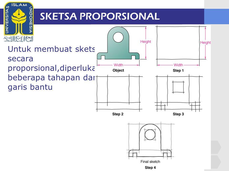 SKETSA PROPORSIONAL Untuk membuat sketsa secara proporsional,diperlukan beberapa tahapan dan garis bantu