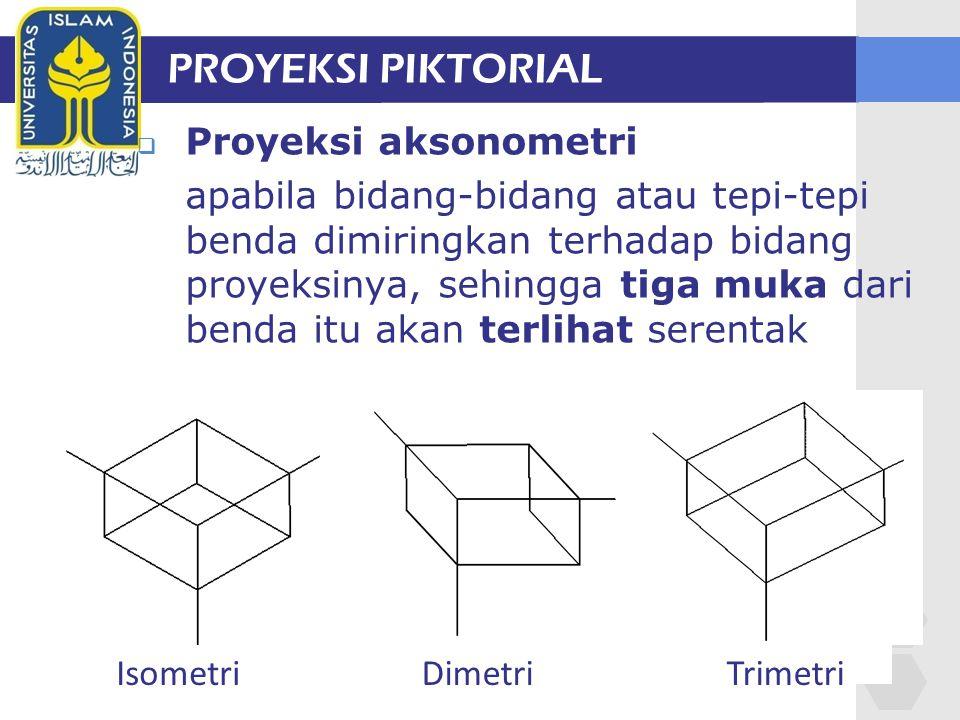 PROYEKSI PIKTORIAL  Proyeksi aksonometri apabila bidang-bidang atau tepi-tepi benda dimiringkan terhadap bidang proyeksinya, sehingga tiga muka dari benda itu akan terlihat serentak IsometriDimetriTrimetri