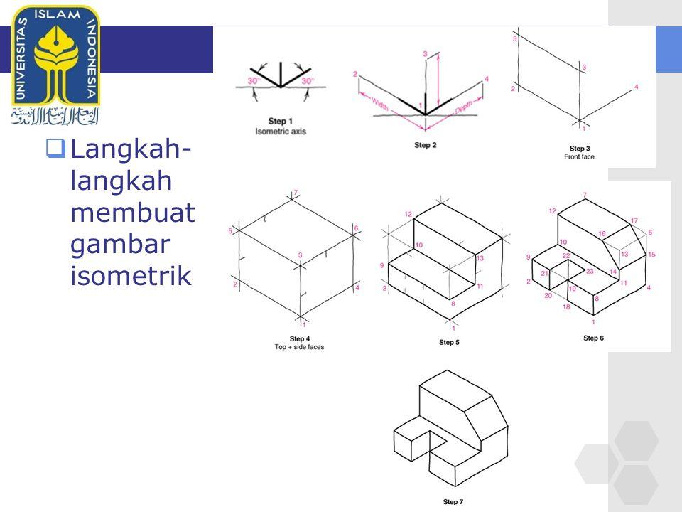  Langkah- langkah membuat gambar isometrik