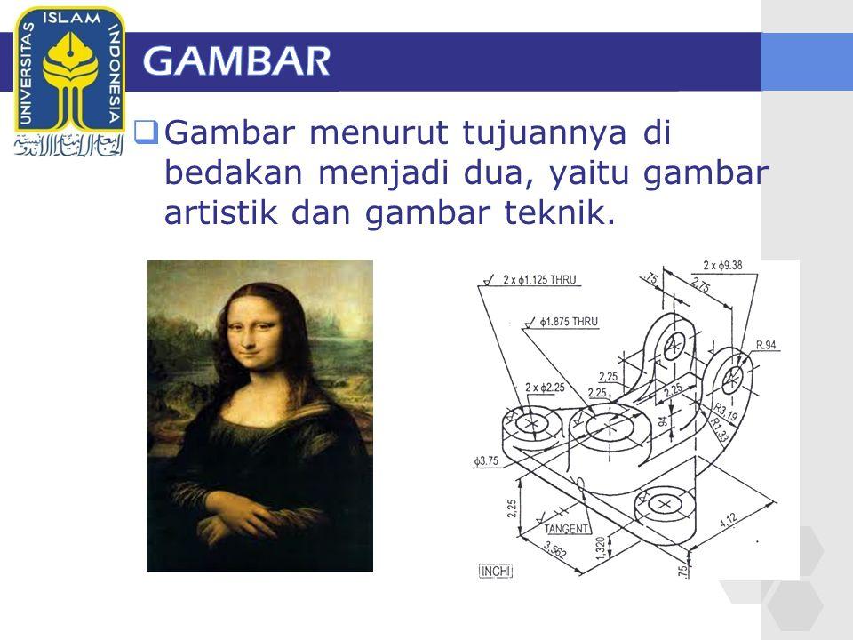  Gambar menurut tujuannya di bedakan menjadi dua, yaitu gambar artistik dan gambar teknik.