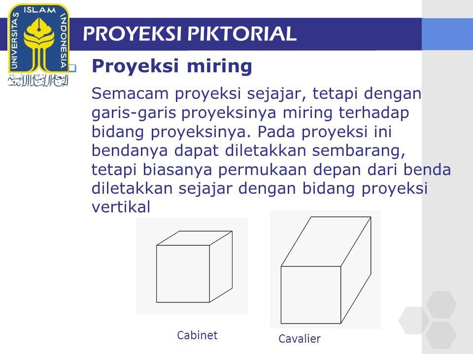 PROYEKSI PIKTORIAL  Proyeksi miring Semacam proyeksi sejajar, tetapi dengan garis-garis proyeksinya miring terhadap bidang proyeksinya.