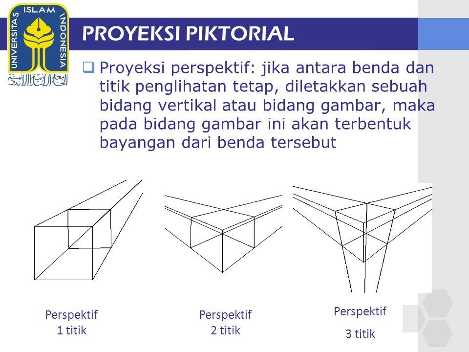 PROYEKSI PIKTORIAL  Proyeksi perspektif: jika antara benda dan titik penglihatan tetap, diletakkan sebuah bidang vertikal atau bidang gambar, maka pada bidang gambar ini akan terbentuk bayangan dari benda tersebut Perspektif 2 titik Perspektif 1 titik Perspektif 3 titik