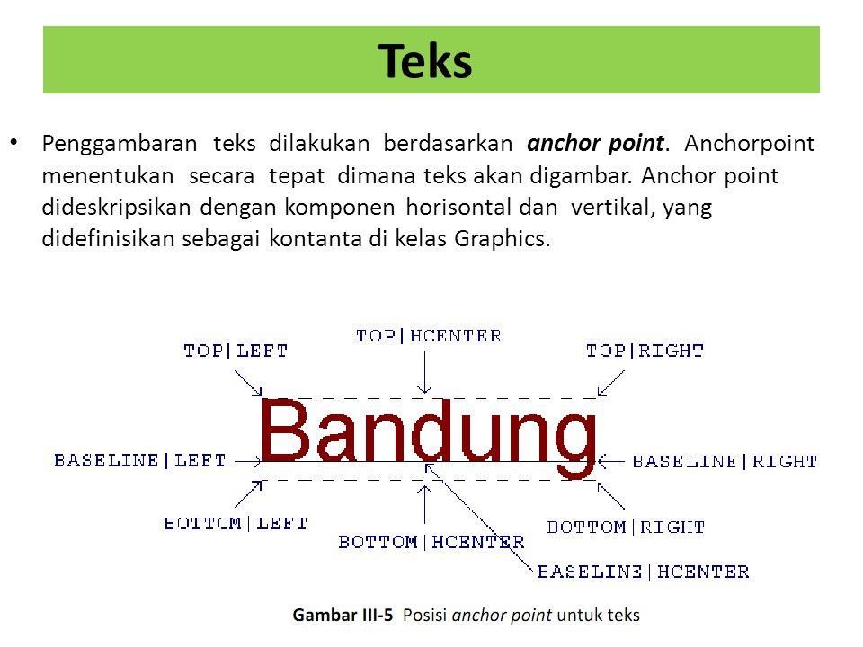 Teks Penggambaran teks dilakukan berdasarkan anchor point.