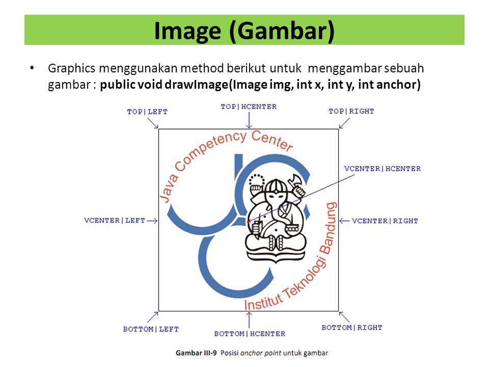 Image (Gambar) Graphics menggunakan method berikut untuk menggambar sebuah gambar : public void drawImage(Image img, int x, int y, int anchor)