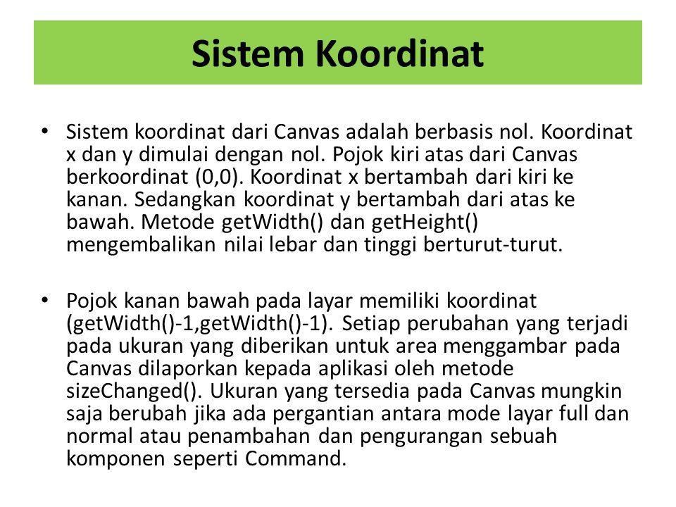 Sistem Koordinat Sistem koordinat dari Canvas adalah berbasis nol.