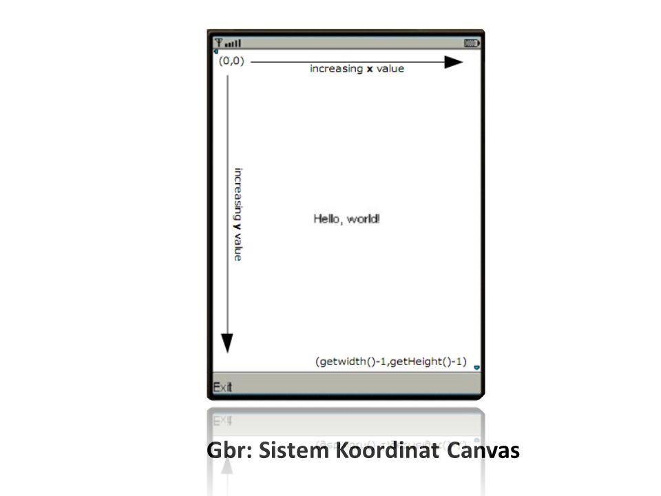 Gbr: Sistem Koordinat Canvas