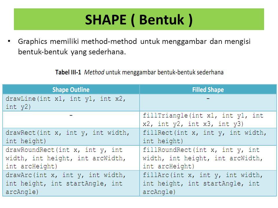 Contoh List Code Canvas untuk Shape
