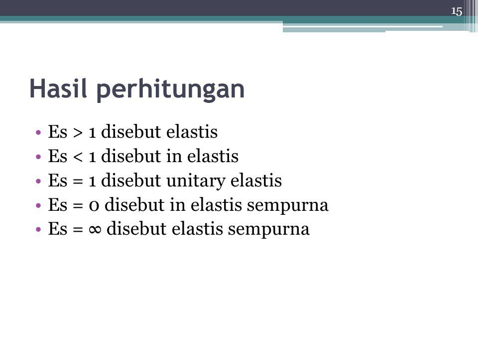 15 Hasil perhitungan Es > 1 disebut elastis Es < 1 disebut in elastis Es = 1 disebut unitary elastis Es = 0 disebut in elastis sempurna Es = ∞ disebut elastis sempurna