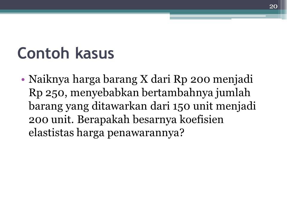 20 Contoh kasus Naiknya harga barang X dari Rp 200 menjadi Rp 250, menyebabkan bertambahnya jumlah barang yang ditawarkan dari 150 unit menjadi 200 unit.