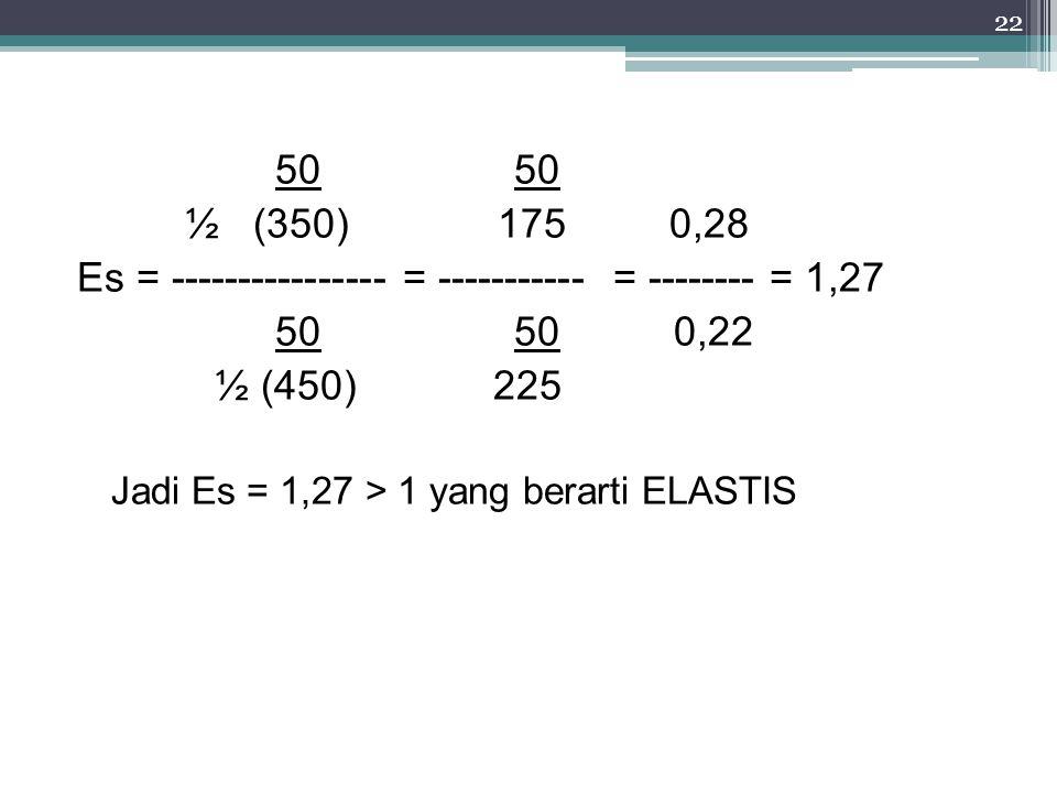 22 50 ½ (350) 175 0,28 Es = ---------------- = ----------- = -------- = 1,27 50 50 0,22 ½ (450) 225 Jadi Es = 1,27 > 1 yang berarti ELASTIS