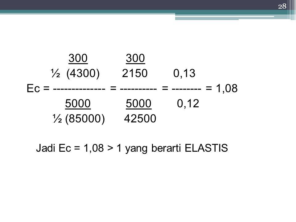 28 300 300 ½ (4300) 2150 0,13 Ec = -------------- = ---------- = -------- = 1,08 5000 5000 0,12 ½ (85000) 42500 Jadi Ec = 1,08 > 1 yang berarti ELASTIS
