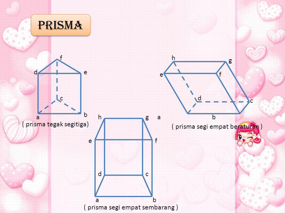 PRISMA a b c de f ab c d ef g h ab cd ef gh ( prisma tegak segitiga) ( prisma segi empat beraturan ) ( prisma segi empat sembarang )