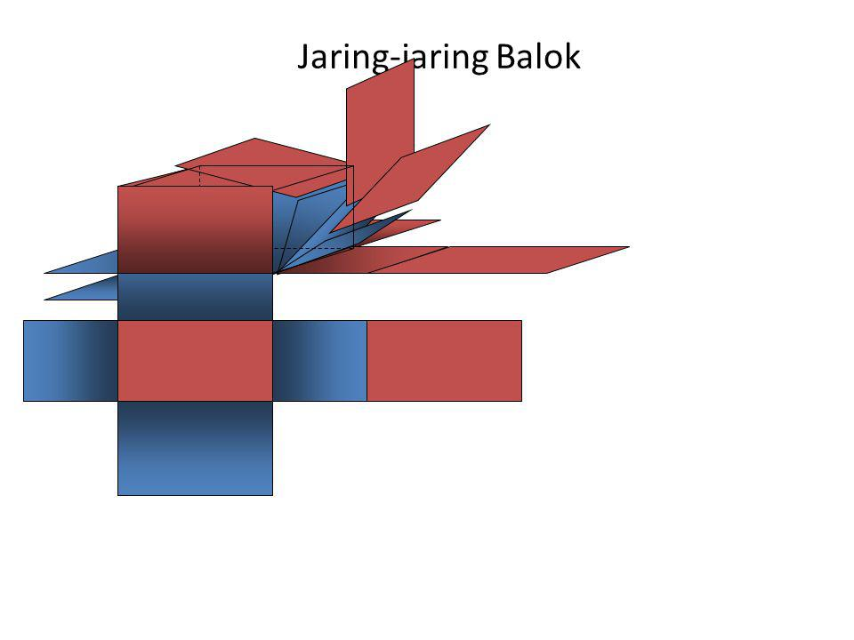 Jaring-jaring Balok