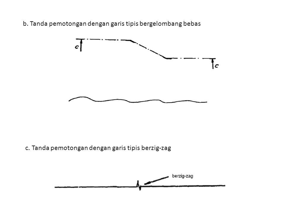 b. Tanda pemotongan dengan garis tipis bergelombang bebas c. Tanda pemotongan dengan garis tipis berzig-zag