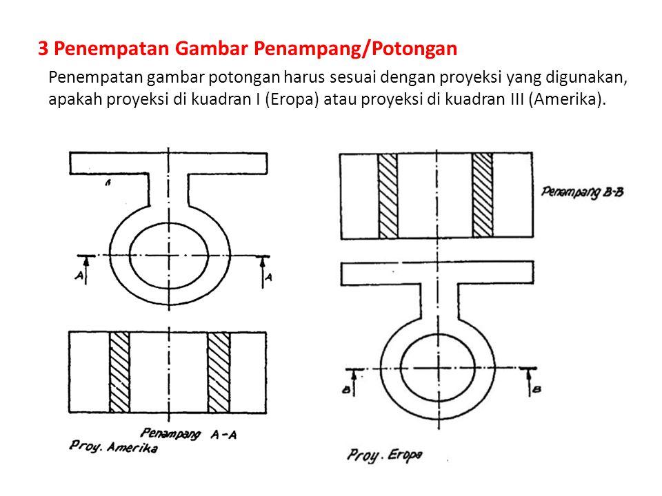 3 Penempatan Gambar Penampang/Potongan Penempatan gambar potongan harus sesuai dengan proyeksi yang digunakan, apakah proyeksi di kuadran I (Eropa) at