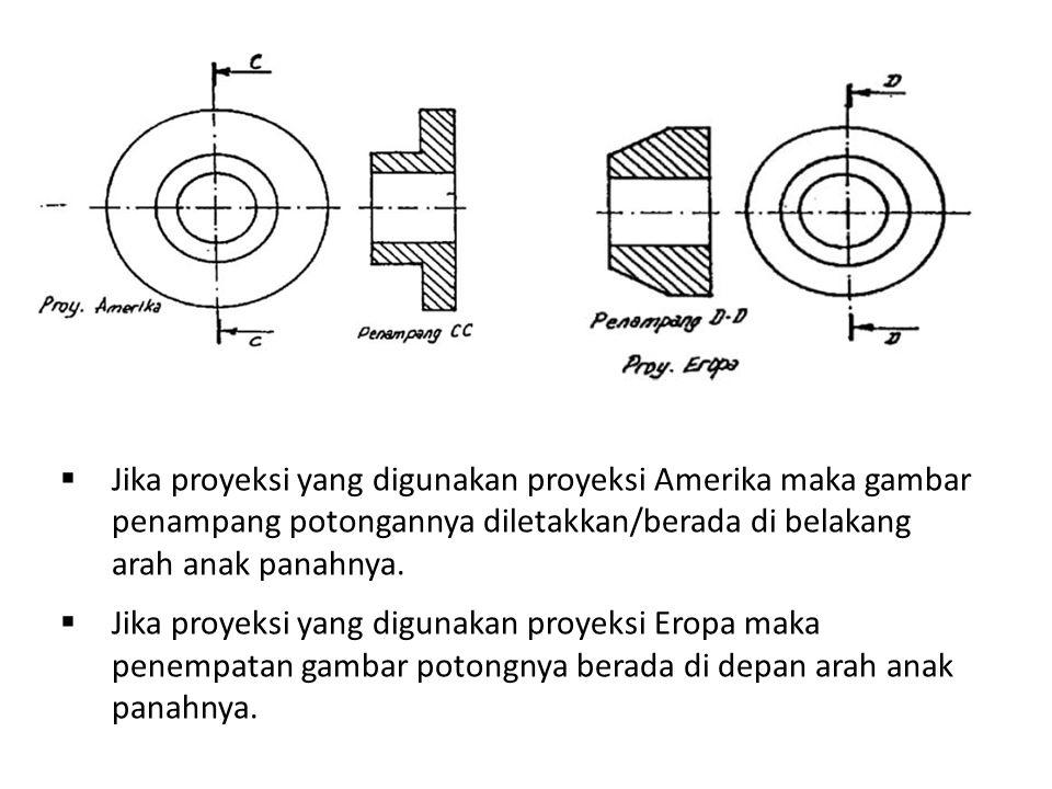  Jika proyeksi yang digunakan proyeksi Amerika maka gambar penampang potongannya diletakkan/berada di belakang arah anak panahnya.  Jika proyeksi ya