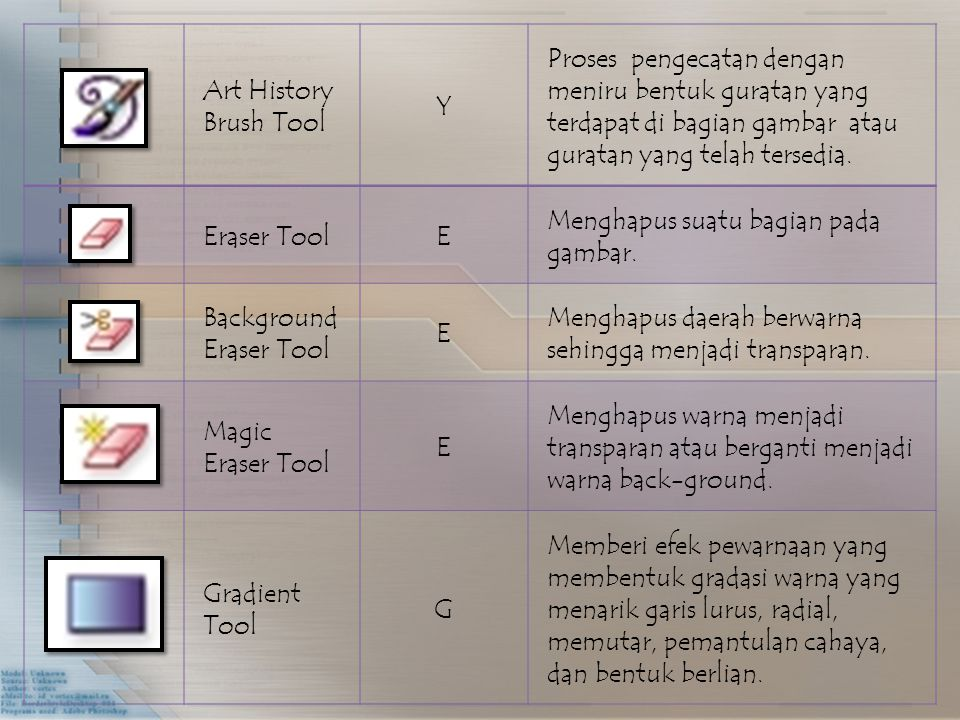 Art History Brush Tool Y Proses pengecatan dengan meniru bentuk guratan yang terdapat di bagian gambar atau guratan yang telah tersedia. Eraser ToolE
