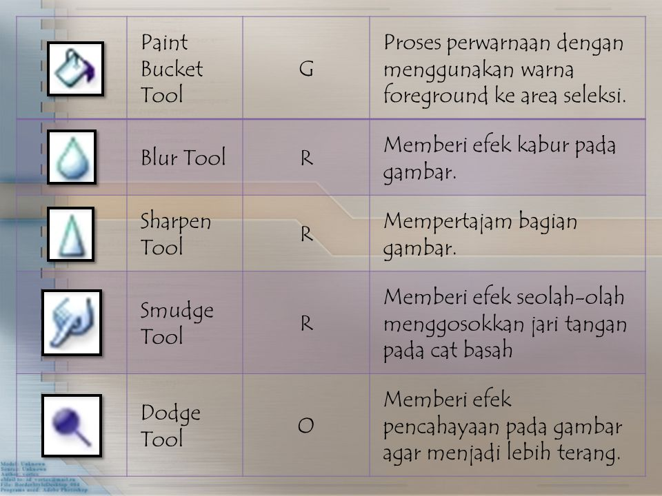 Atur Blend mode (pecampuran warna): Multiply; Color (warna): hitam; Opacity (transparansi bayangan teks); 75%; Angle (kemiringan banyangan teks): 145˚; Distance (jarak banyangan teks dengan objek teks): 23 px (pixel); Spread (pelebaran banyangan teks): 1%; Size (ukuran banyanganteks): 5 px; Contour (pola banyangan): Linear: dan noiser 0%.