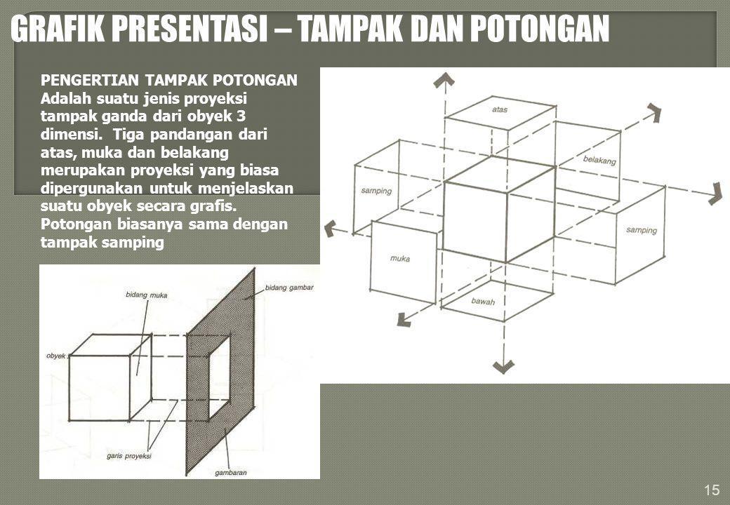 GRAFIK PRESENTASI – TAMPAK DAN POTONGAN PENGERTIAN TAMPAK POTONGAN Adalah suatu jenis proyeksi tampak ganda dari obyek 3 dimensi. Tiga pandangan dari
