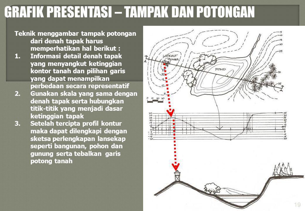 @gung 08 - Minggu 2 GRAFIK PRESENTASI – TAMPAK DAN POTONGAN Teknik menggambar tampak potongan dari denah tapak harus memperhatikan hal berikut : 1.Inf