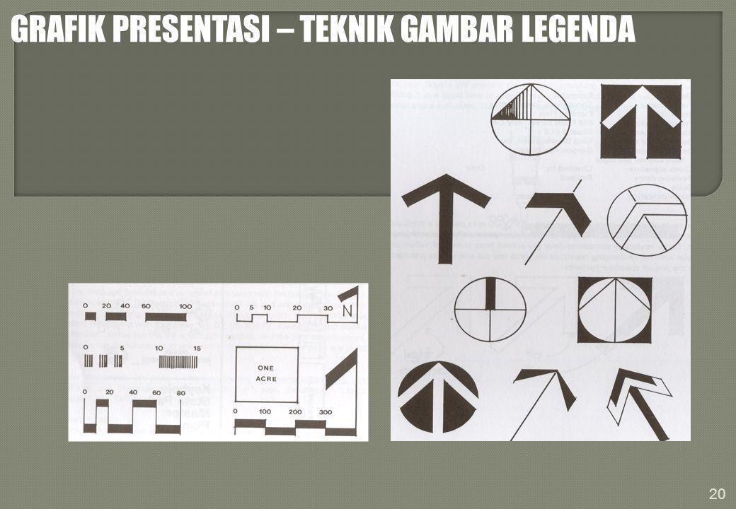 GRAFIK PRESENTASI – TEKNIK GAMBAR LEGENDA 20