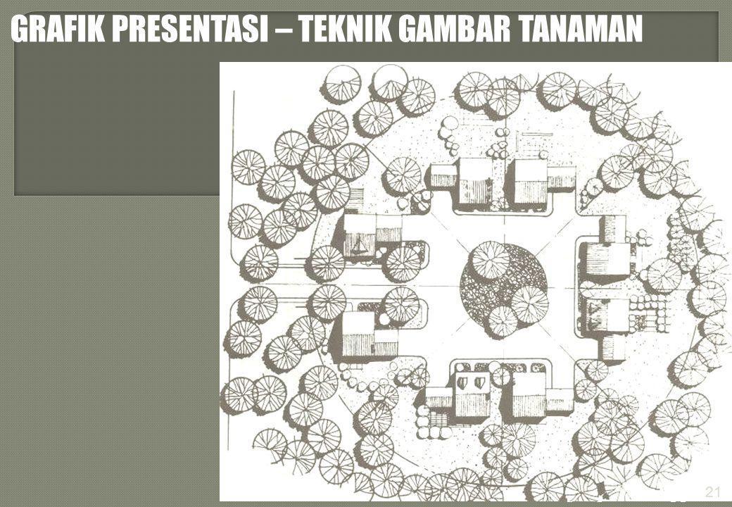 @gung 08 - Minggu 2 GRAFIK PRESENTASI – TEKNIK GAMBAR TANAMAN 21