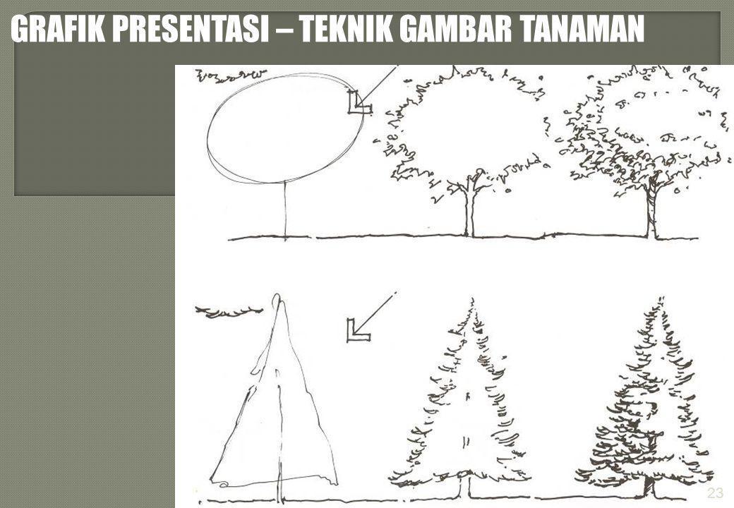 @gung 08 - Minggu 2 GRAFIK PRESENTASI – TEKNIK GAMBAR TANAMAN 23