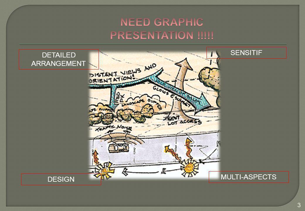 GRAFIK PRESENTASI - PENGANTAR Berhubungan dengan aspek horisontal atau jarak horisontal antara setiap obyek Berhubungan dengan aspek vertikal atau jarak vertikal antara setiap obyek GAMBAR Berfungsi sebagai rekaman yang dapat menjelaskan urutan dalam proses perencanaan DENAH & LAY OUT POTONGAN GRAFIK PRESENTASI Keseluruhan ekspresi grafis yang berupa tampilan gambar yang unik yang mendukung proses perencanaan yang bersifat evolusi linier 4