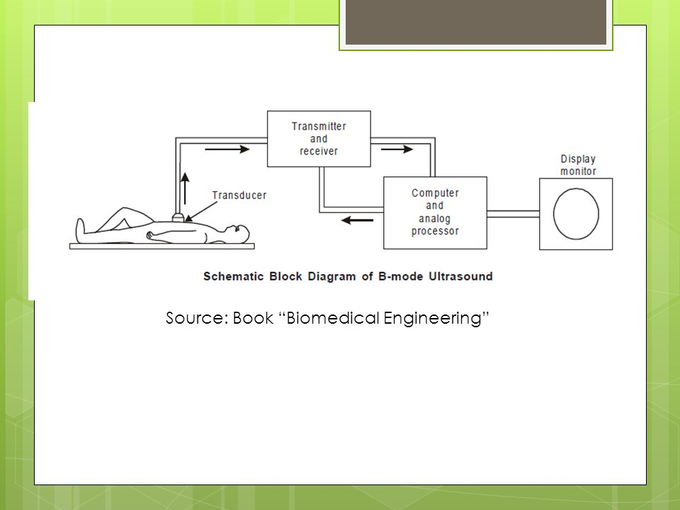 "Source: Book ""Biomedical Engineering"""