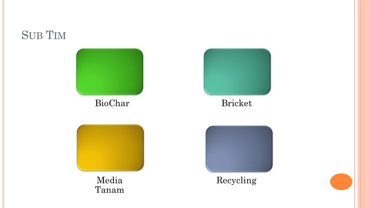 S UB T IM BioChar Media Tanam Bricket Recycling
