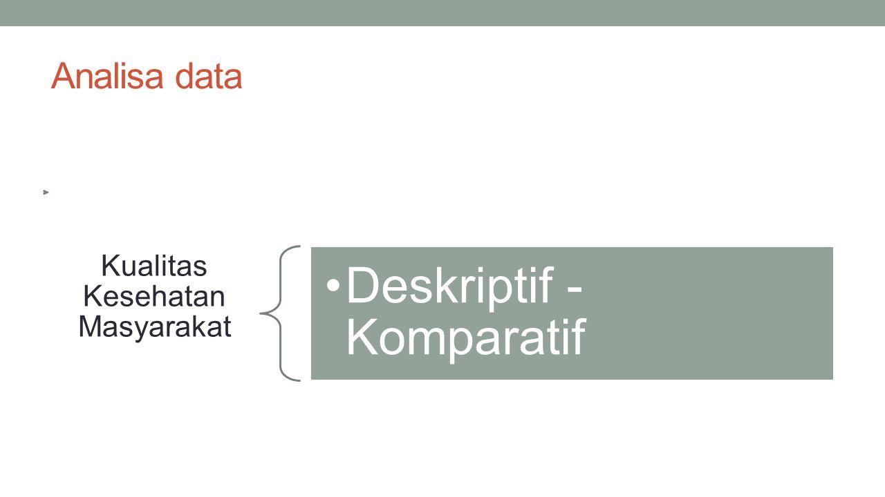 Analisa data Kualitas Kesehatan Masyarakat Deskriptif -Komparatif