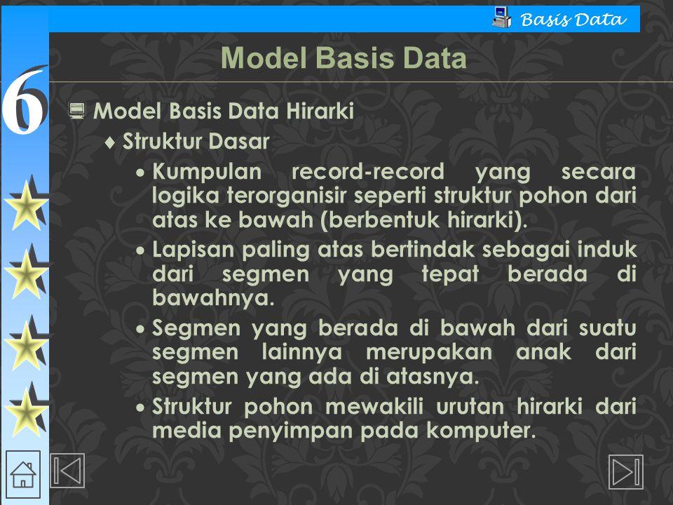 6 6 Basis Data  Model Basis Data Hirarki  Keuntungan  Secara konseptual sederhana  Keamanan basis data  Kebebasan data  Integritas basis data  Basis data skala besar lebih efisien  Kerugian  Implementasi sangat rumit  Kesukaran mengelola  Kebebasan struktur kurang  Kerumitan untuk program aplikasi dan pemakai  Kurang standard Model Basis Data