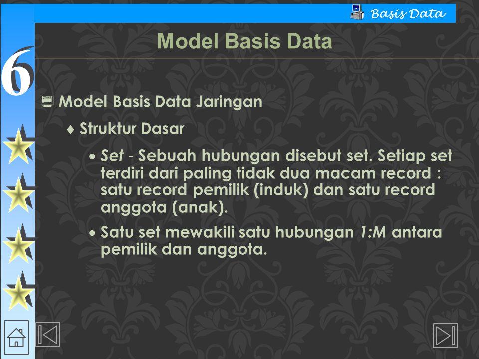 6 6 Basis Data  Model Data Entity-Relationship  Keuntungan  Secara konseptual sangat sederhana  Gambaran secara visual  Alat bantu komunikasi lebih efektif  Terintegrasi dengan model basis data relasional  Kerugian  Gambaran aturan-aturan terbatas  Gambaran relasi terbatas  Tidak ada bahasa untuk memanipulasi data  Kehilangan isi informasi Model Basis Data