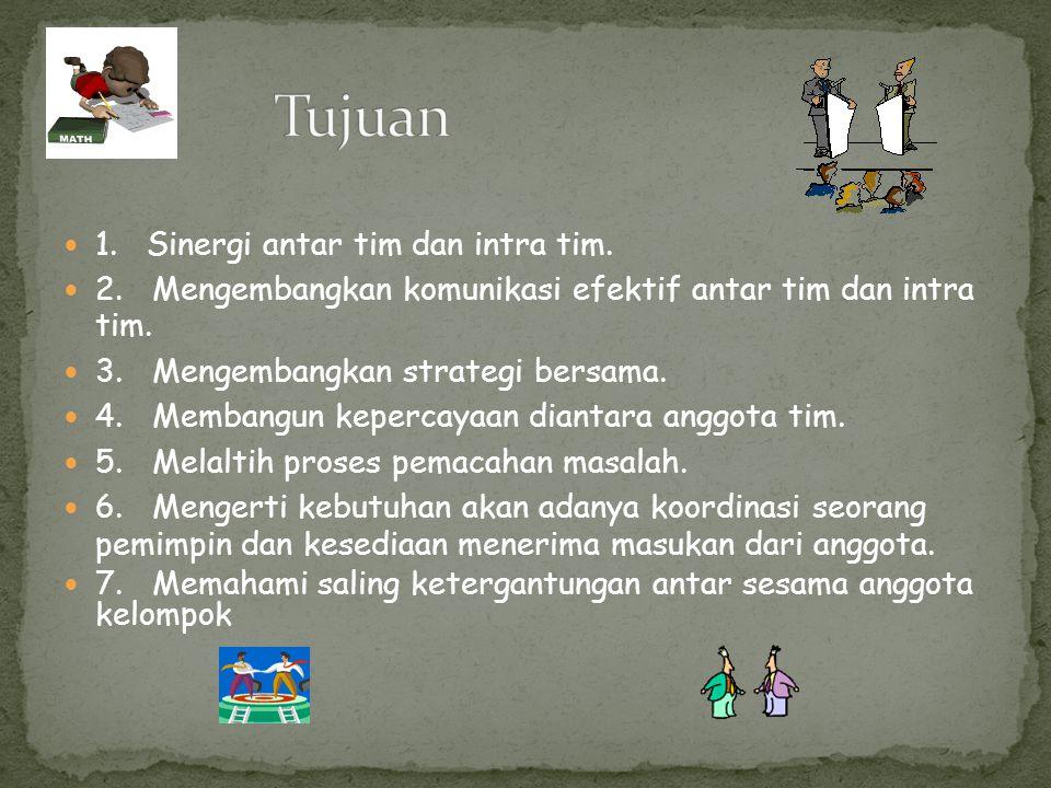 1. Sinergi antar tim dan intra tim. 2. Mengembangkan komunikasi efektif antar tim dan intra tim. 3. Mengembangkan strategi bersama. 4. Membangun keper