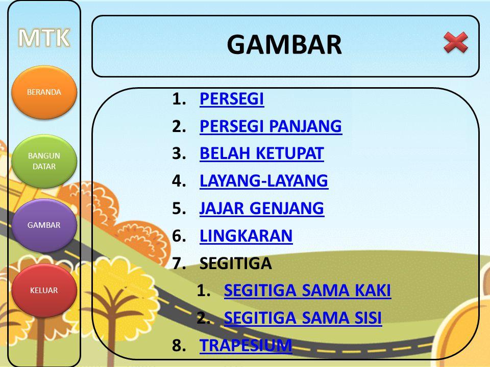 BERANDA BANGUN DATAR BANGUN DATAR GAMBAR KELUAR GAMBAR 1.PERSEGIPERSEGI 2.PERSEGI PANJANGPERSEGI PANJANG 3.BELAH KETUPATBELAH KETUPAT 4.LAYANG-LAYANGL