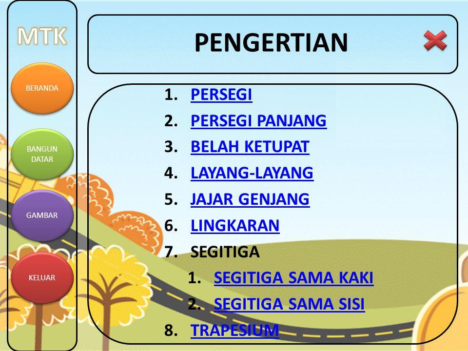 BERANDA BANGUN DATAR BANGUN DATAR GAMBAR KELUAR PENGERTIAN 1.PERSEGIPERSEGI 2.PERSEGI PANJANGPERSEGI PANJANG 3.BELAH KETUPATBELAH KETUPAT 4.LAYANG-LAY