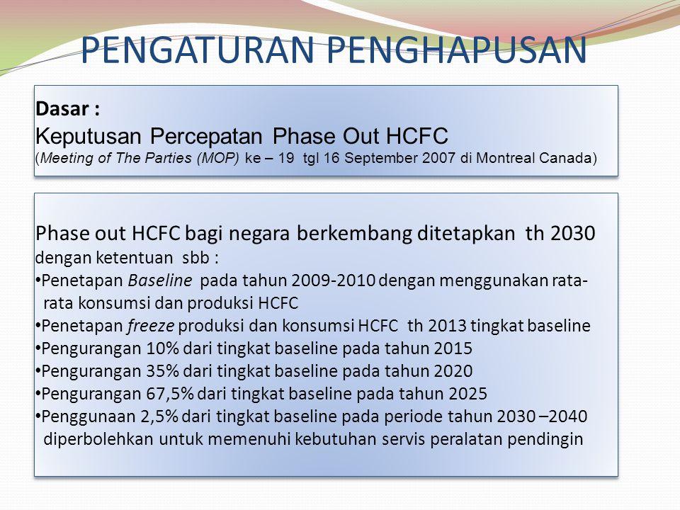 STRATEGI PENGHAPUSAN 1.HCFC PHASE OUT MANAGEMENT PLAN (HPMP) 2.