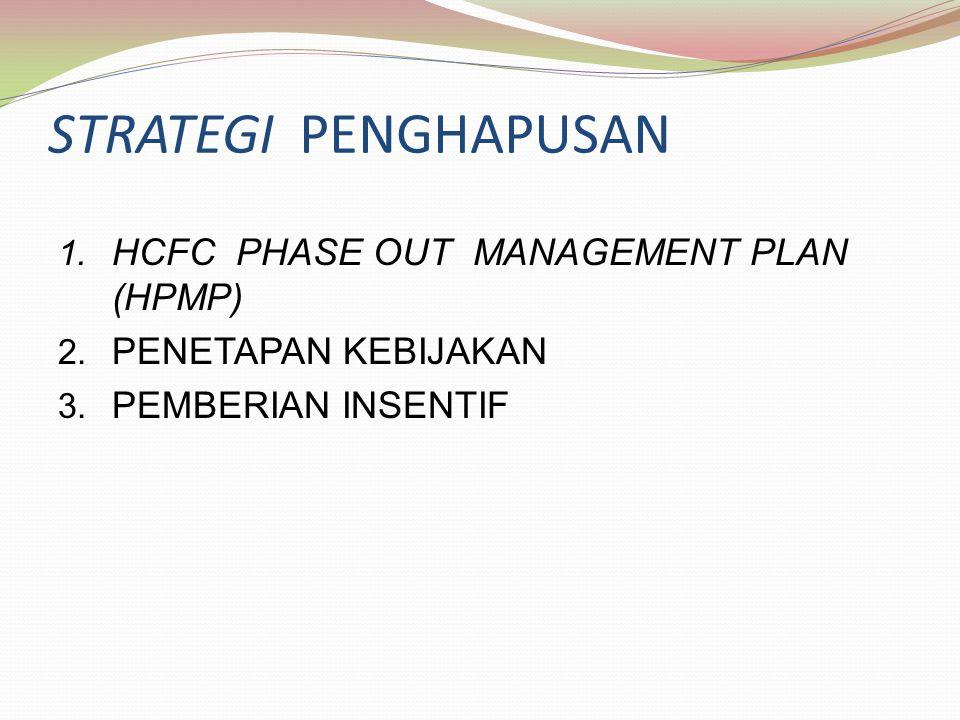 HPMP Tujuan Mendeskripsikan strategi dan rencana aksi pemerintah untuk mengontrol pemakaian HCFC dan memenuhi jadwal phase out HCFC di tahun 2040; Penetapan Baseline Menggunakan konsumsi rata-rata tahun 2009- 2010 sebesar 6.237,115 Metric Ton (MT) atau 402.16 ODP ton Target Freeze tahun 2013 Ditetapkan kuota nasional konsumsi HCFC tahun 2012 : 6.237,115 Metric Ton (MT), dengan pembatasan impor tahun 2012 untuk HCFC22 : 5.325,577 MT HCFC 141b : 895.465 MT HCFC : 16,073 MT.