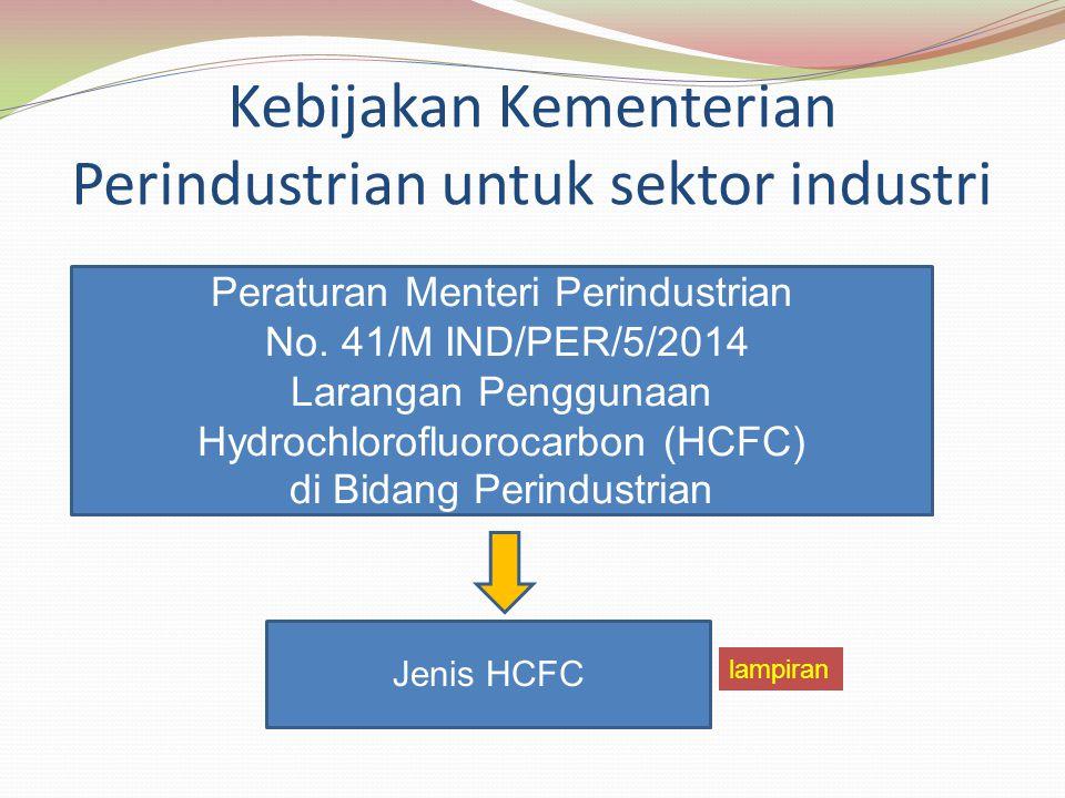 Kebijakan Kementerian Perindustrian untuk sektor industri lampiran Peraturan Menteri Perindustrian No. 41/M IND/PER/5/2014 Larangan Penggunaan Hydroch
