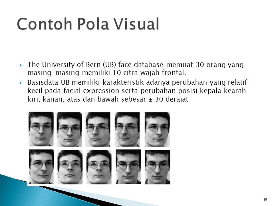  The University of Bern (UB) face database memuat 30 orang yang masing-masing memiliki 10 citra wajah frontal.  Basisdata UB memiliki karakteristik