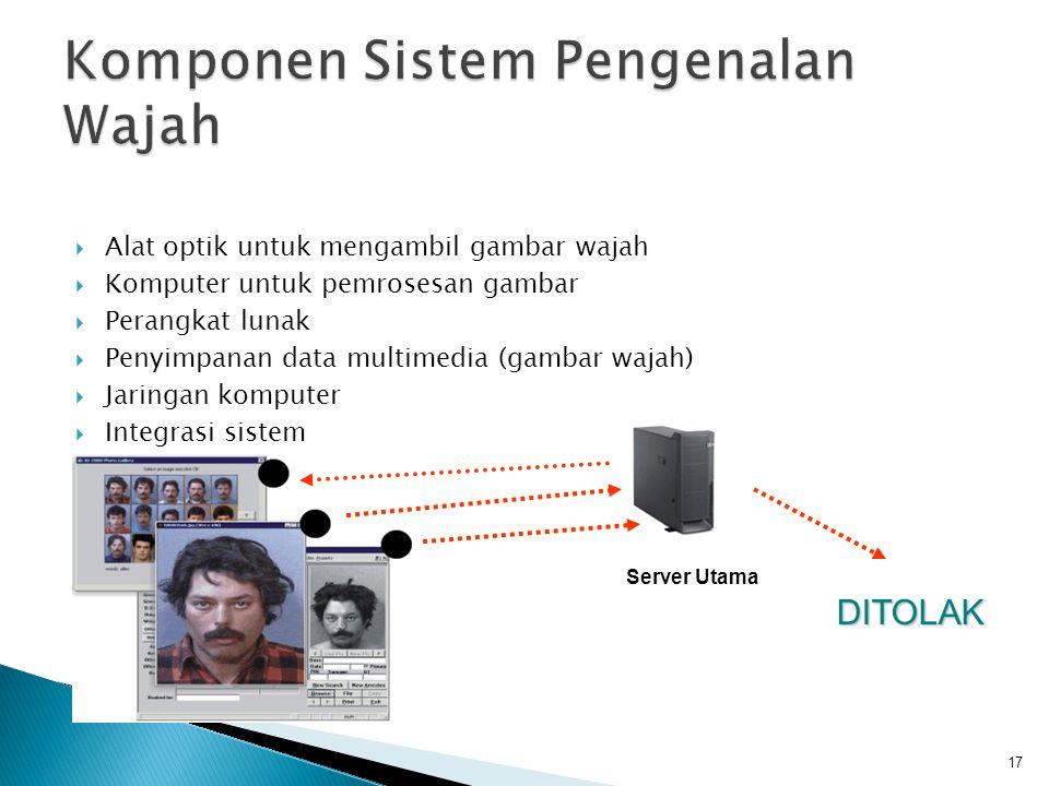  Alat optik untuk mengambil gambar wajah  Komputer untuk pemrosesan gambar  Perangkat lunak  Penyimpanan data multimedia (gambar wajah)  Jaringan