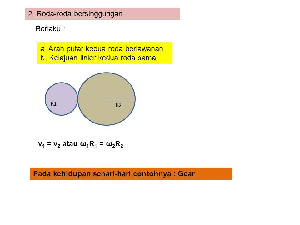 2.Roda-roda bersinggungan Berlaku : a. Arah putar kedua roda berlawanan b.